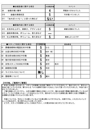 2020311大津市 A様 一日葬のアンケート