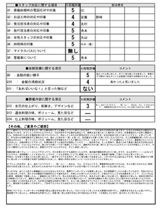 2020330宇治市 T様 火葬式のアンケート