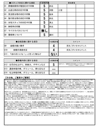 2020330草津市 I様 火葬式のアンケート