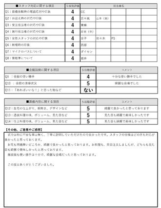 2020418京都市 K様 家族葬のアンケート