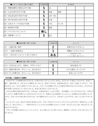 2020425京都市 H様 家族葬のアンケート