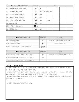 2020426京都市 M様 家族葬のアンケート