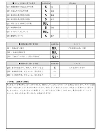 2020503京都市 T様 直葬のアンケート