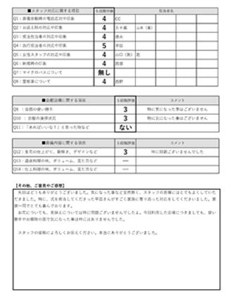 2020503京都市 M様 家族葬のアンケート