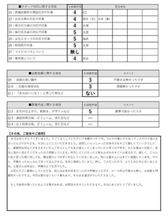 2020503草津市 T様 家族葬のアンケート