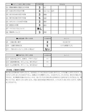 2020503京都市 Y様 直葬のアンケート