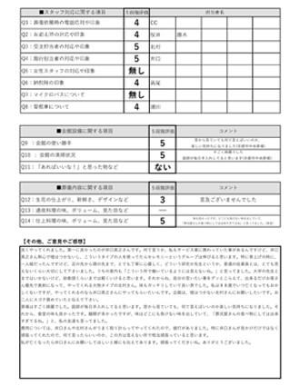 2020510京都市 O様 直葬のアンケート