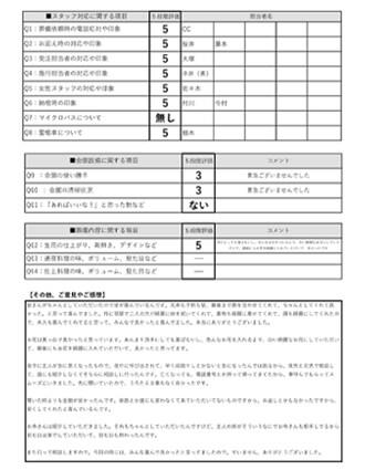 2020616城陽市 H様 直葬のアンケート