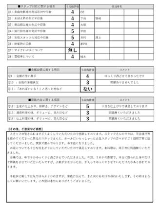 2020618草津市 I様 家族葬のアンケート