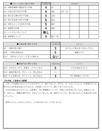 2020715京都市 N様 家族葬のアンケート