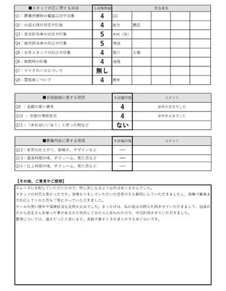 2020724京都市 W様 直葬のアンケート