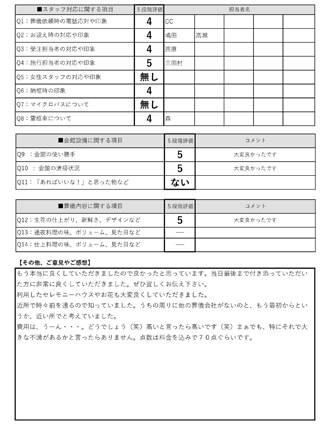 2020803尼崎市 N様 火葬式・直葬のアンケート