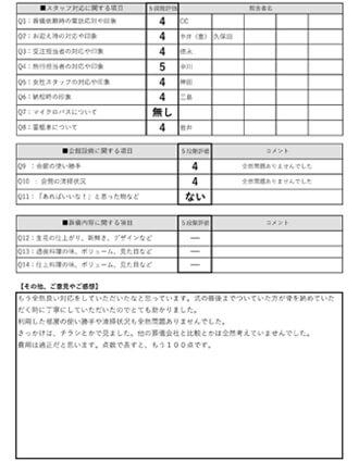 2020809京都市 S様 火葬式・直葬のアンケート