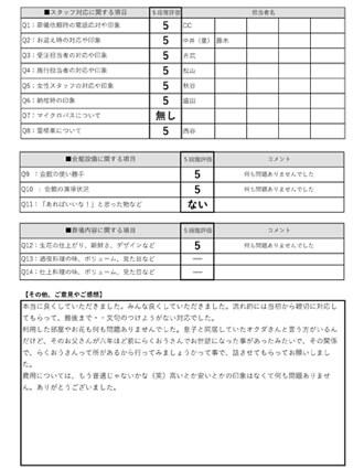 2020817京都市 I様 火葬式・直葬のアンケート