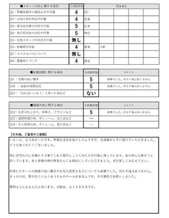 2020911京都市 K様 火葬式のアンケート