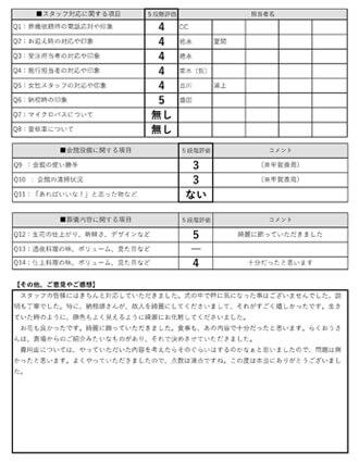 2020914甲賀市 F様 一日葬のアンケート