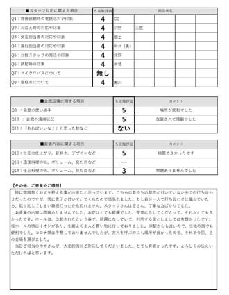 2020923京都市 M様 一日葬のアンケート