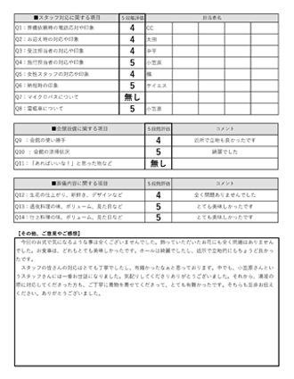 20201012八尾市 K様 家族葬のアンケート