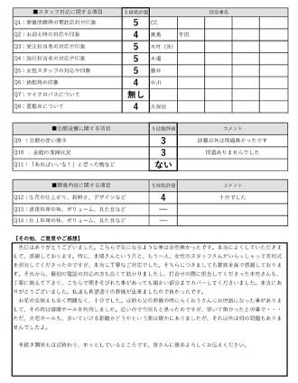 20201025京都市 Y様 一日葬のアンケート