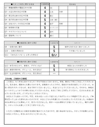 20201028京都市T様 家族葬のアンケート