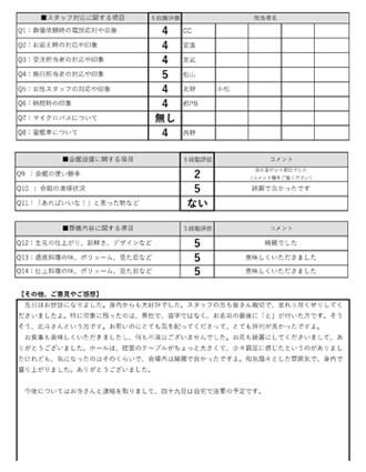 20201030長岡京市N様 家族葬のアンケート