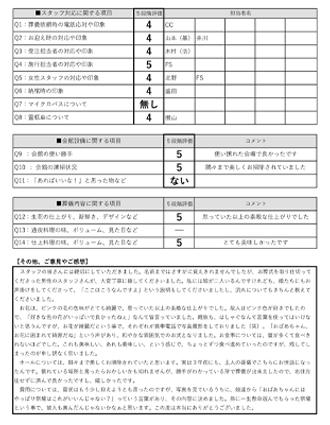 2021001亀岡市 K様 一日葬のアンケート