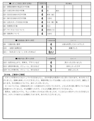 2021005八尾市 Y様 家族葬のアンケート