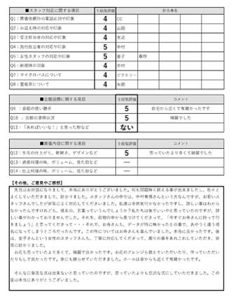 2021006京都市 0様 家族葬のアンケート