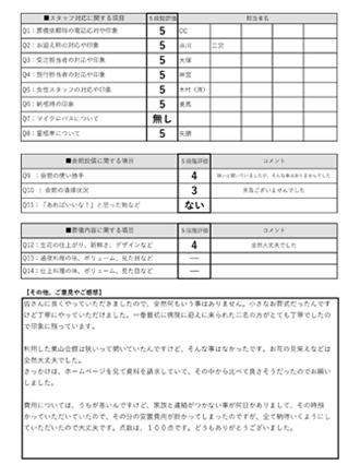 20201008京都市 Y様 直葬のアンケート