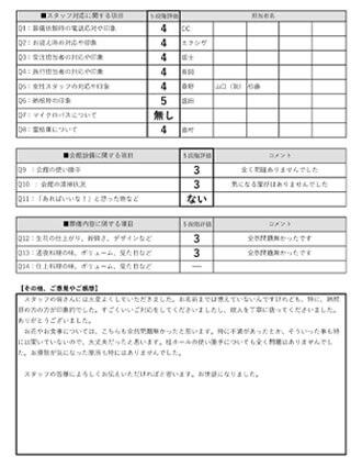 20201103京都市I様 家族葬のアンケート
