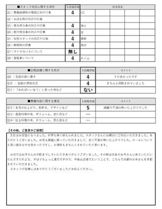 20201108京都市M様 家族葬のアンケート