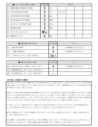20201128京都市T様 火葬式のアンケート