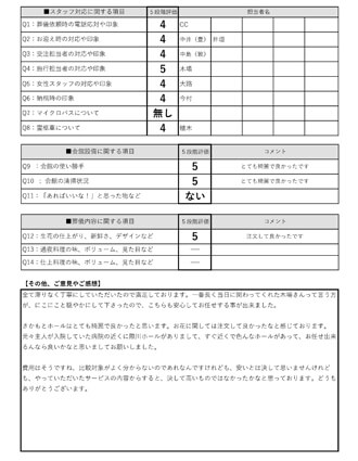 20201203大津市F様 火葬式のアンケート
