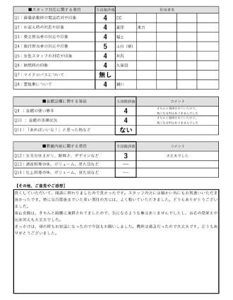 20201206京都市K様 火葬式のアンケート