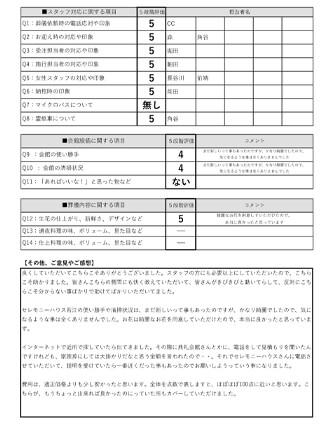 20201210東大阪市M様 火葬式のアンケート