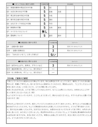 20201213京都市T様 火葬式のアンケート