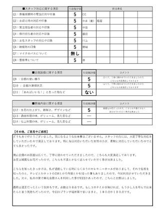 20201216京都市H様 火葬式のアンケート