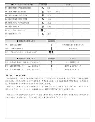 20201219宝塚市T様 家族葬のアンケート