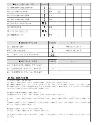 20201221京都市Y様 直葬のアンケート