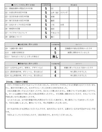 20201223長岡京市K様 家族葬のアンケート