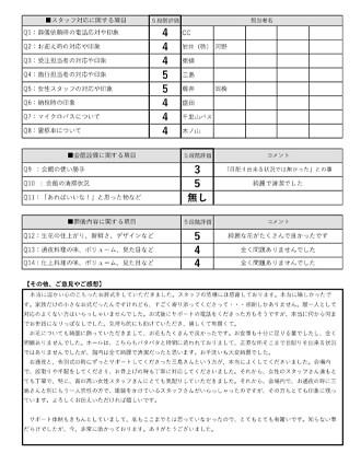 20201229京都市Y様 家族葬のアンケート