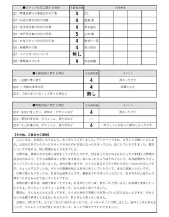 20210121東大阪市N様 一日葬のアンケート