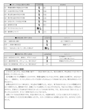 20210122宝塚市K様 家族葬のアンケート