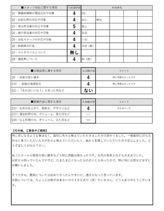 20210128大津市A様 火葬式のアンケート