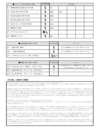 20210129大津市K様 火葬式のアンケート