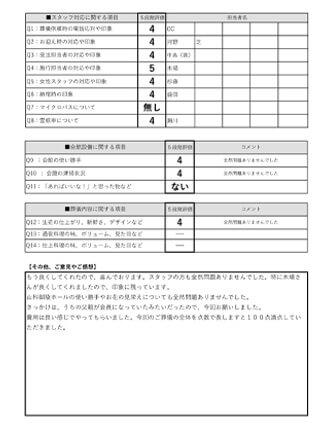 20210205京都市N様 火葬式のアンケート