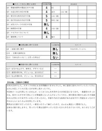 20210212京都市T様 火葬式のアンケート