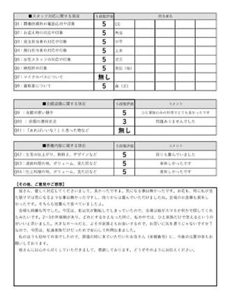 20210306宝塚市K様 家族葬のアンケート