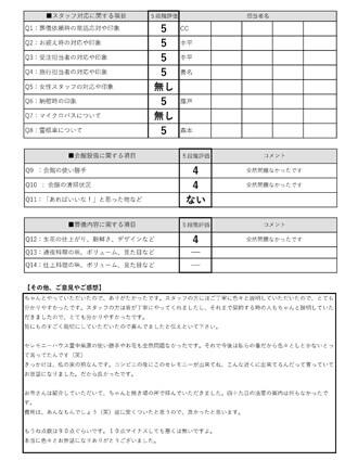 20210318豊中市H様 火葬式・直葬のアンケート