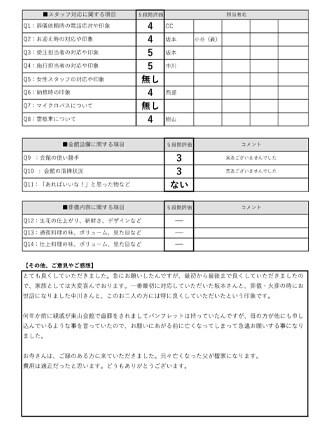 20210322京都市A様 火葬式・直葬のアンケート